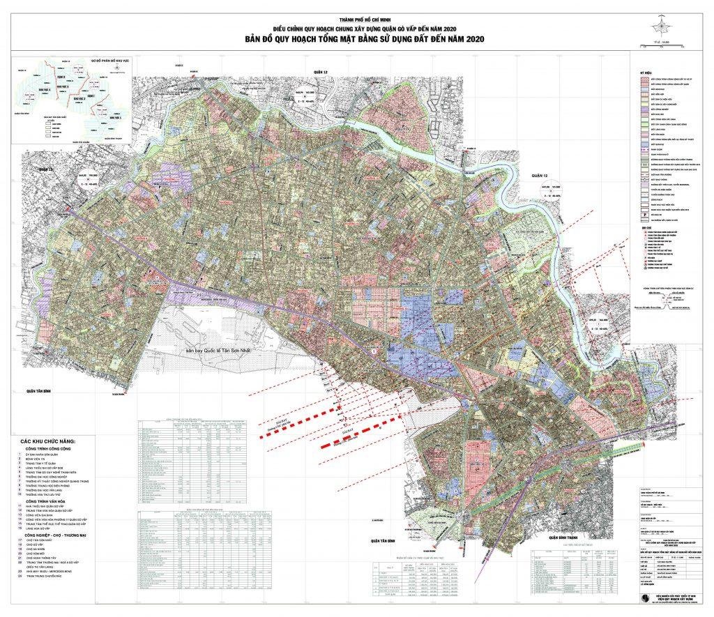 Bảng giá nhà đất quận Gò Vấp từ năm 2015 đến 2019