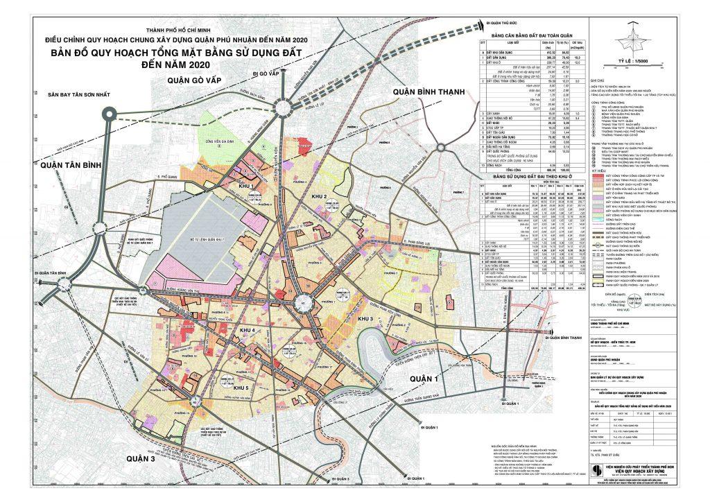 Bản đồ quy hoạch, các phường và dự án tại quận Phú Nhuận