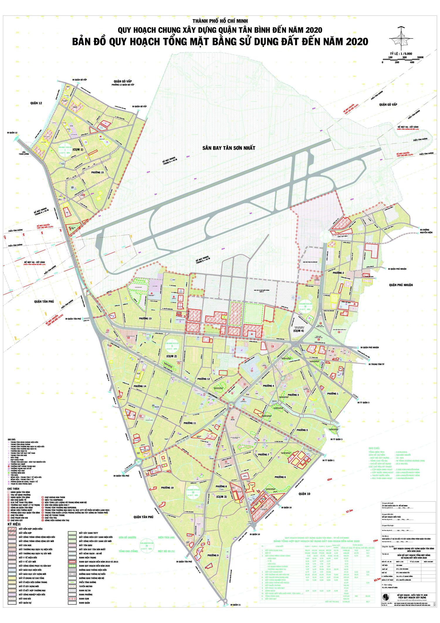 Bản đồ quy hoạch, các phường và dự án tại quận Tân Bình