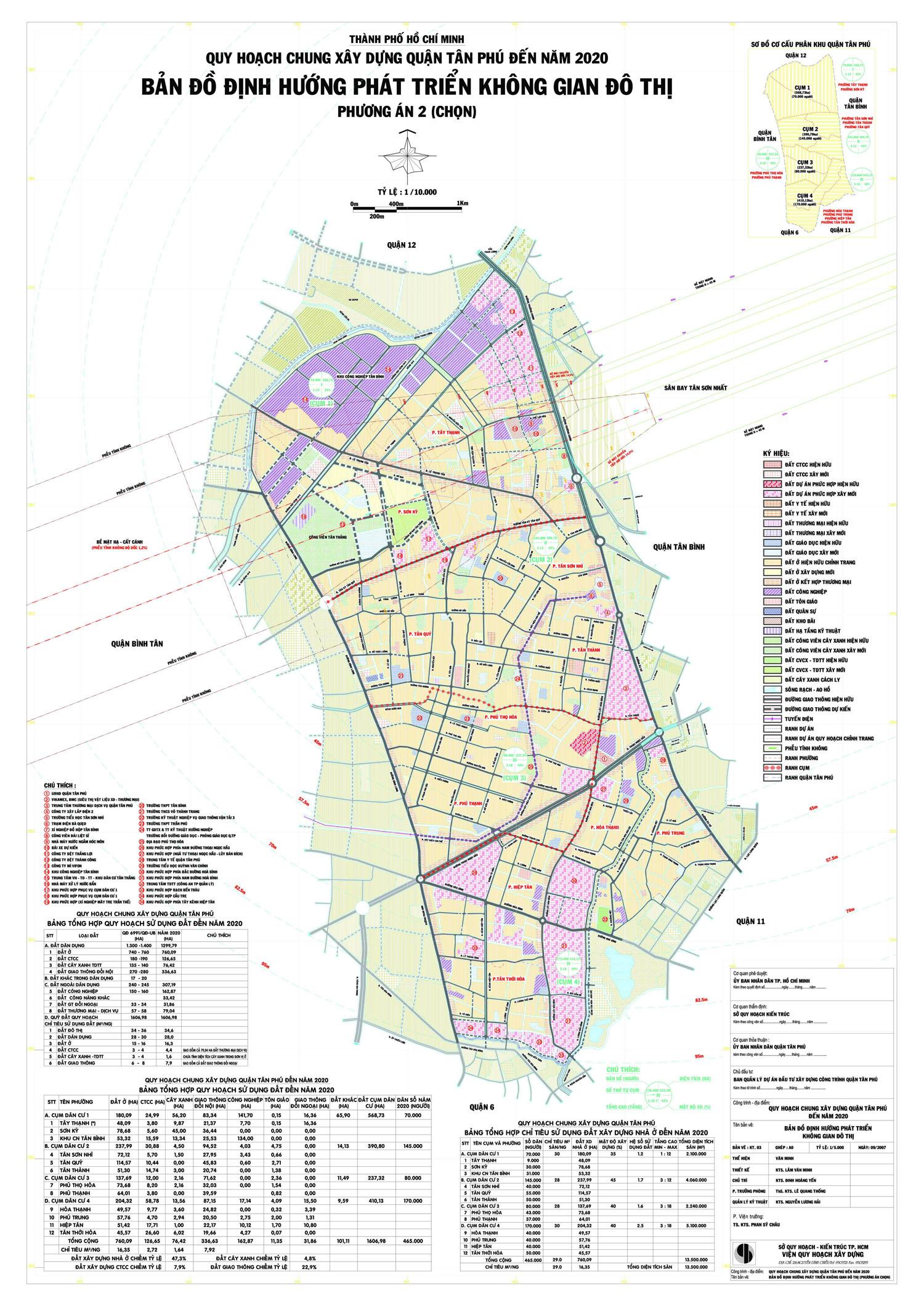 Bản đồ quy hoạch, các phường và dự án tại quận Tân Phú