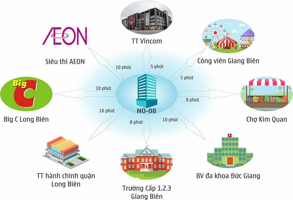 Bảng giá cho thuê căn hộ chung cư Handico Garden NO-08 Giang Biên 4