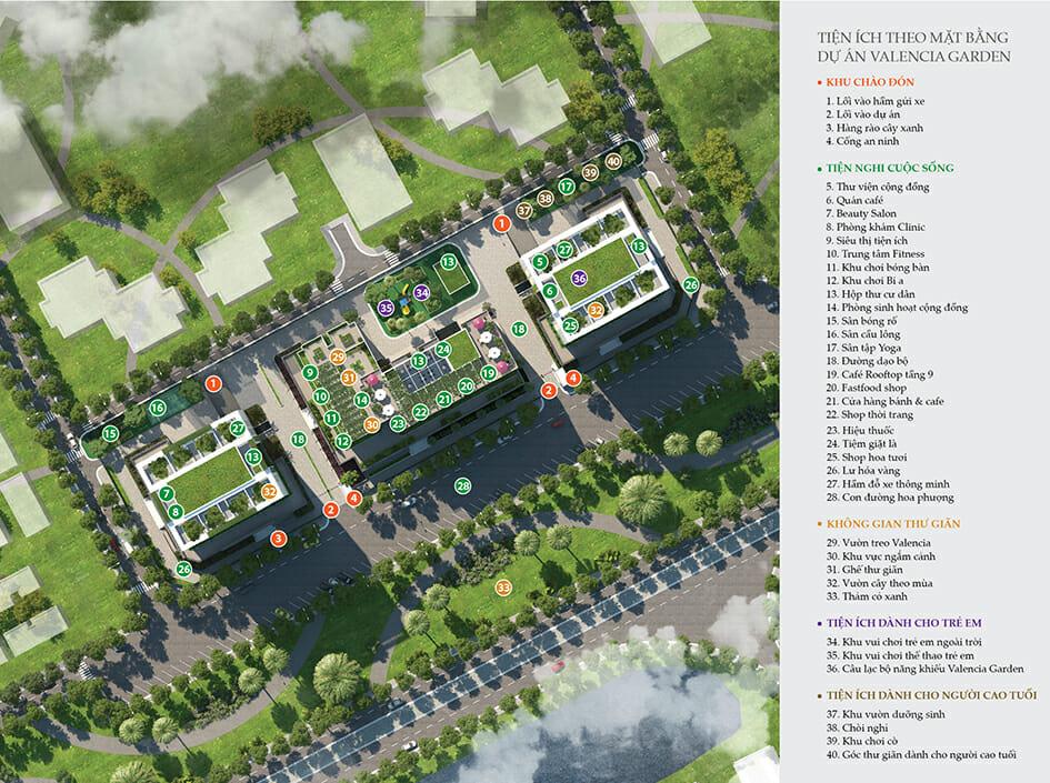 Bảng giá cho thuê căn hộ chung cư Valencia Garden 6