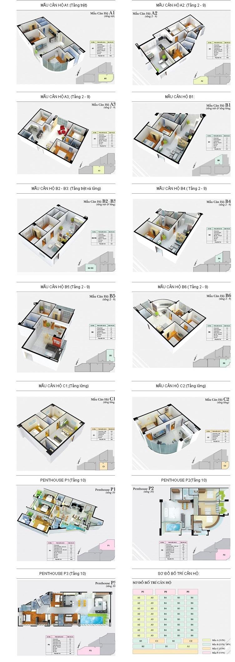 Cho thuê căn hộ chung cư Thiên Nam Apartment