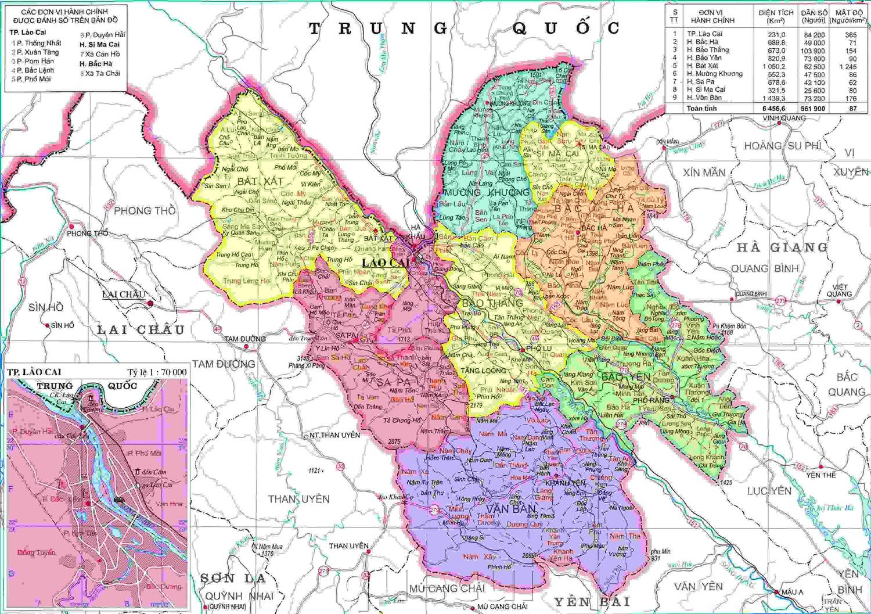 Bảng giá nhà đất Lào Cai từ năm 2015 đến 2020
