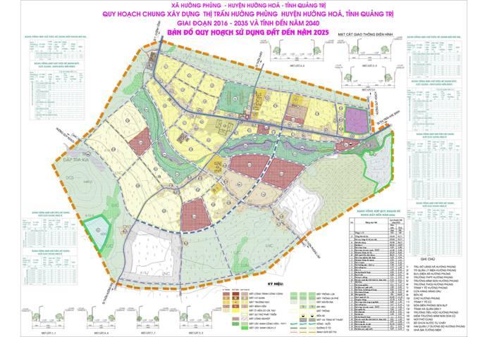 Bảng giá nhà đất Quảng Trị từ năm 2015 đến 2020