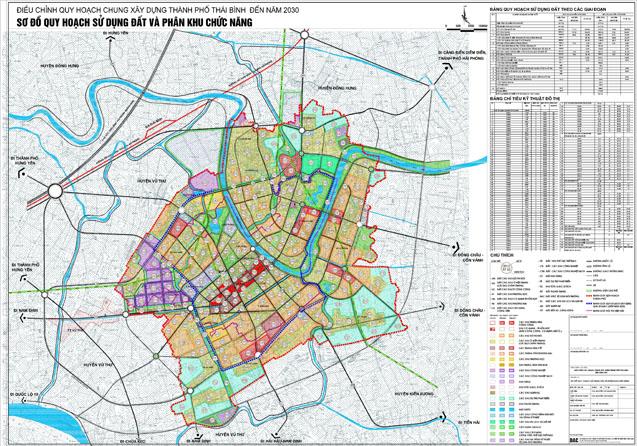 Bảng giá nhà đất Thái Bình từ năm 2015 đến 2020