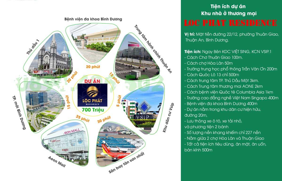 Lộc Phát Residence 3