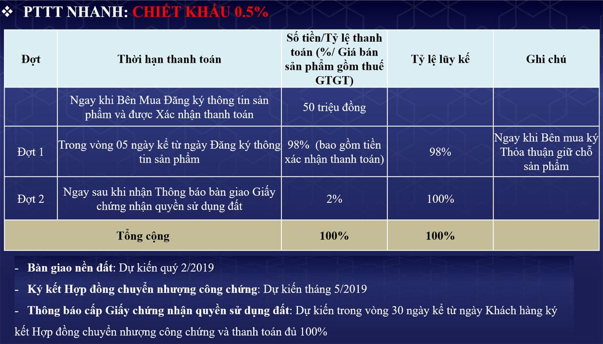 Lộc Phát Residence 10
