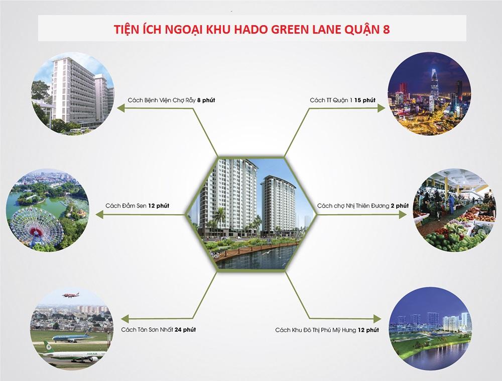 """Dự án Hà Đô Green Lane Tập Đoàn Hà Đô Hưởng tiếng thơm từ khi đang còn """"Thai Nghén"""""""