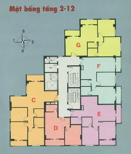 Giá cho thuê căn hộ chung cư Bắc Bình bao nhiêu ?