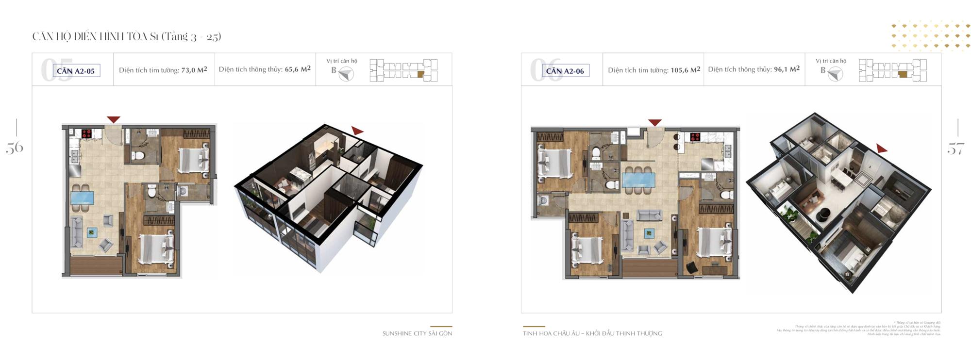 dự án căn hộ Sunshine City Sài Gòn