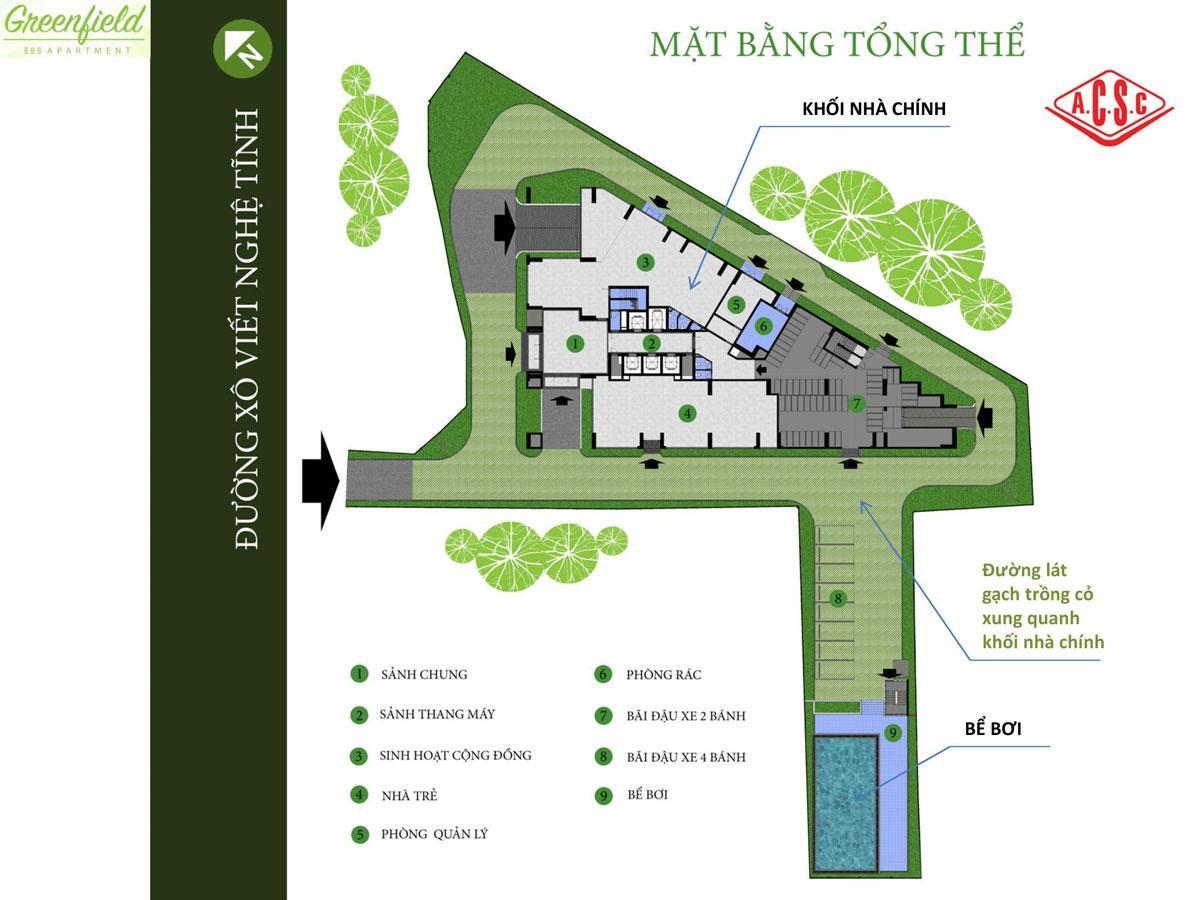 Bảng giá cho thuê căn hộ chung cư GreenField 686 4