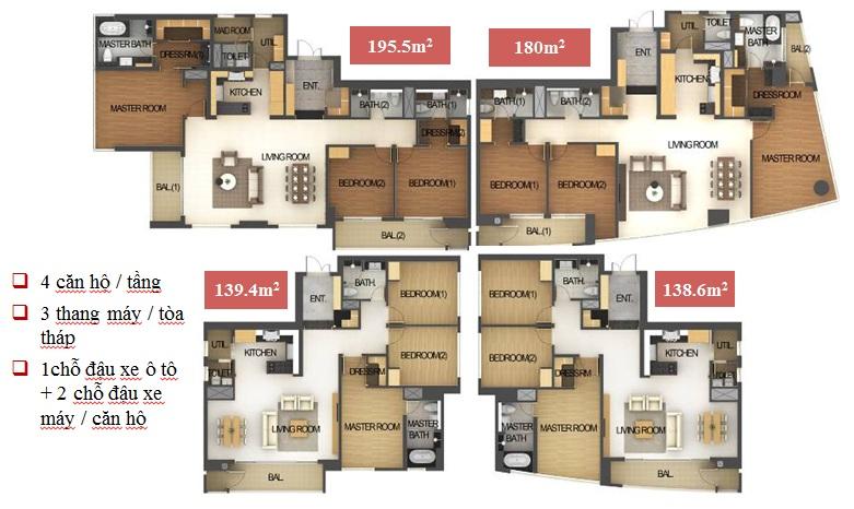 Cho thuê căn hộ chung cư Xi Riverview Palace