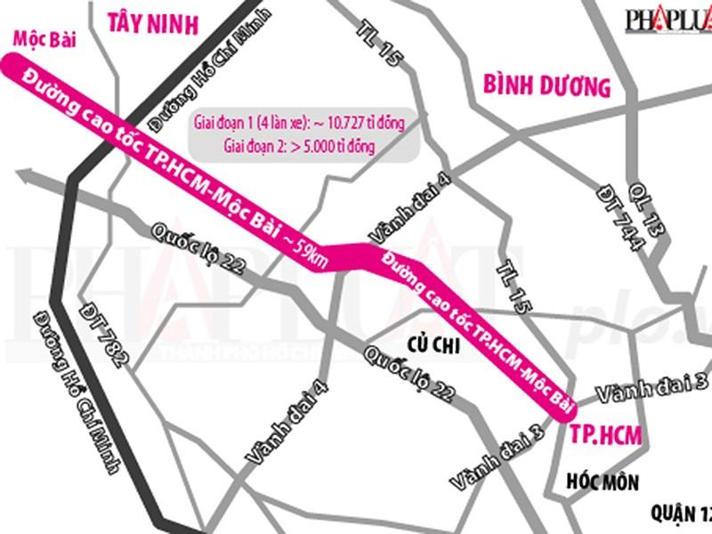 Thông tin mới nhất về dự án tuyến đường cao tốc Tp.HCM – Mộc Bài