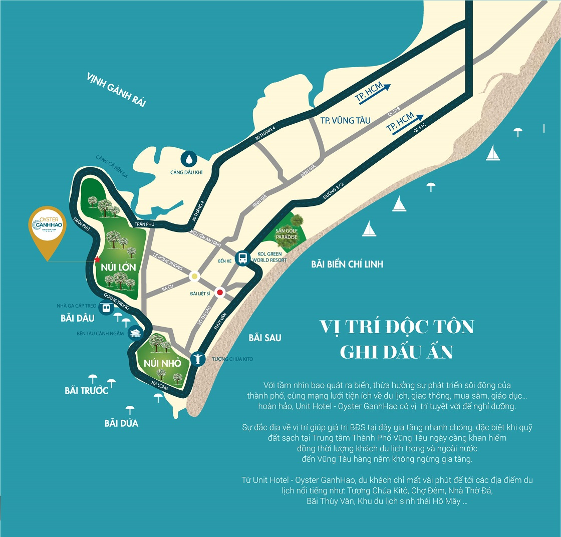 Bảng giá cho thuê căn hộ chung cư Oyster Gành Hào
