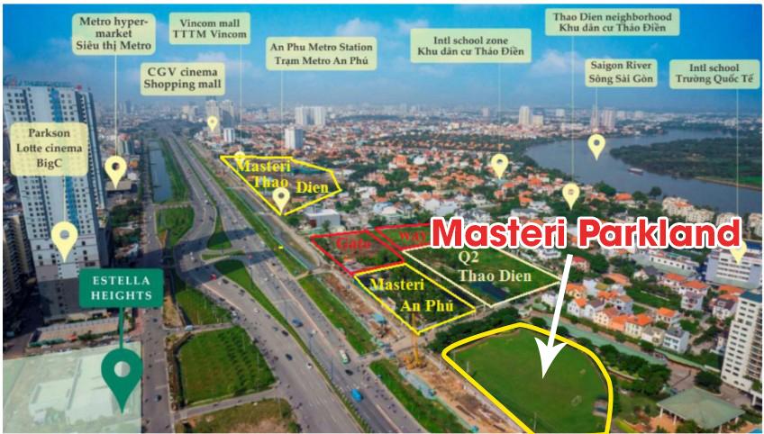 Masteri Parkland