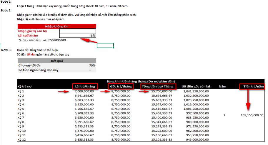 Cách mua nhà ở không vay vốn ngân hàng và không lo về lãi suất