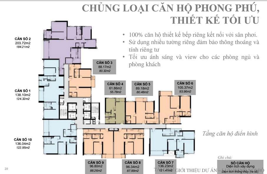 Cho thuê căn hộ chung cư Vista Verde 9