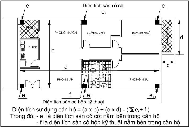 Cách phân biệt diện tích tim tường và thông thủy khi mua căn hộ chung cư