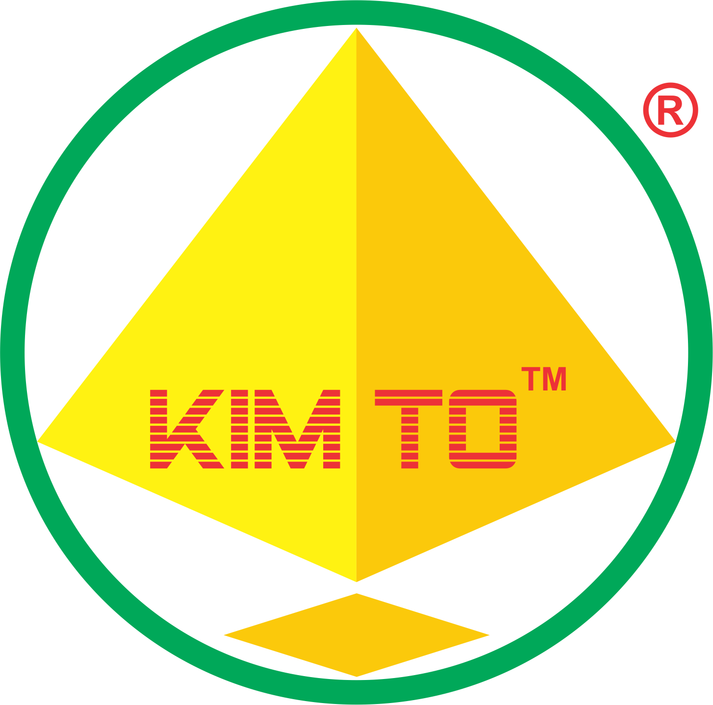 Kim Tơ Group