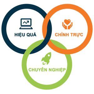 Công ty Cổ phần Địa ốc Xây dựng và Đầu tư Sài Gòn