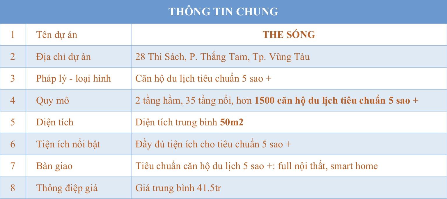 The Sóng Vũng Tàu