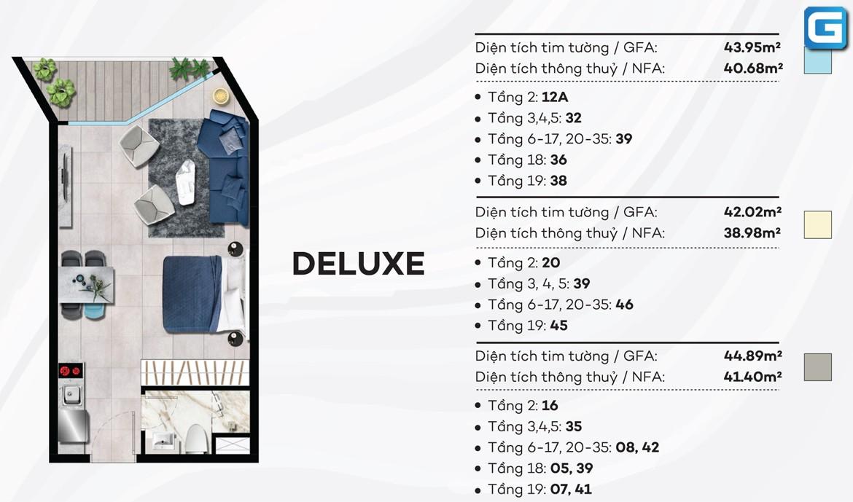 dự án căn hộ condotel The Sóng Vũng Tàu