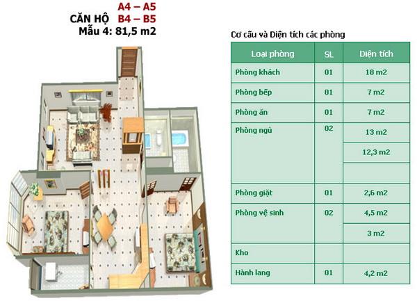 Cho thuê căn hộ chung cư Copac Square
