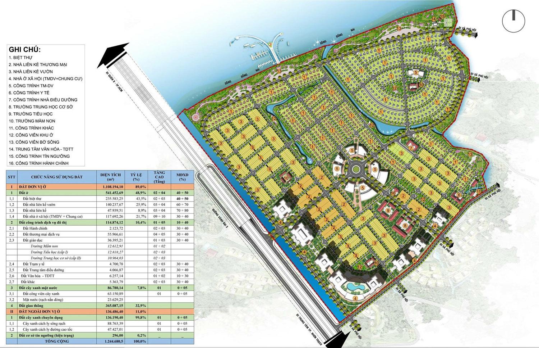 dự án đất nền biệt thự king bay nhơn trạch đồng nai