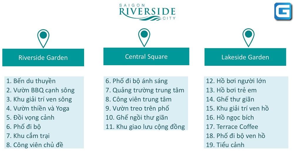 dự án căn hộ chung cư Saigon Riverside City thủ đức