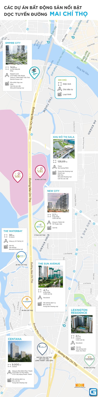 Top 8 dự án nổi bật tại đường Mai Chí Thọ