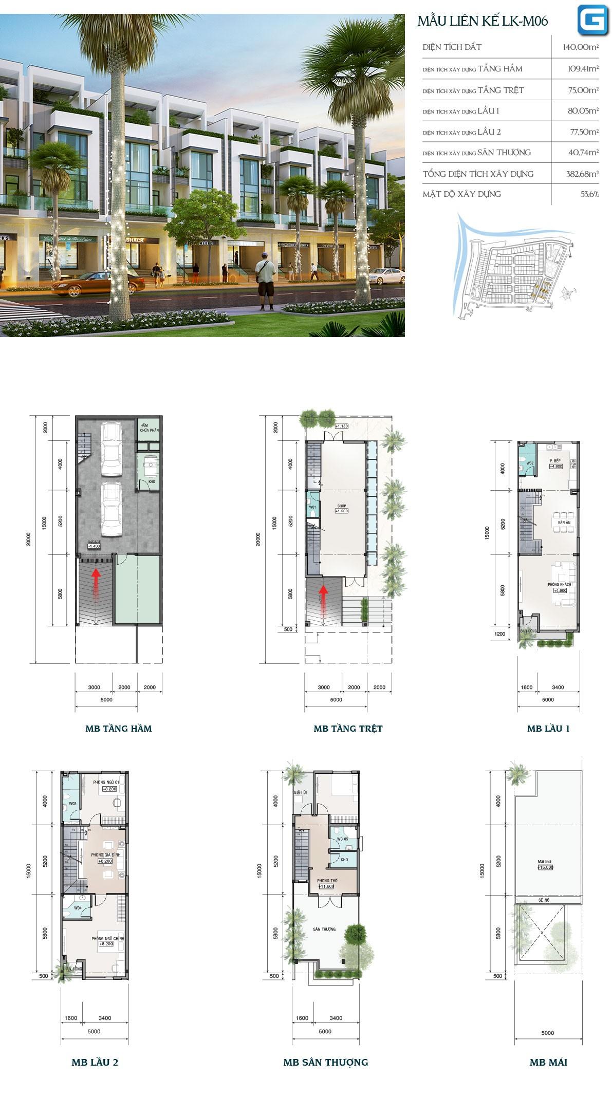 dự án Saigon Mystery Villas quận 2