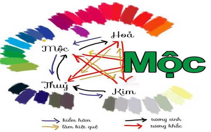 Mệnh Mộc hợp với màu gì