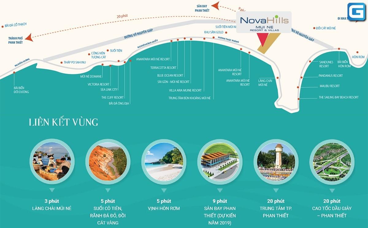 NovaHills Mũi Né Resort & Villas