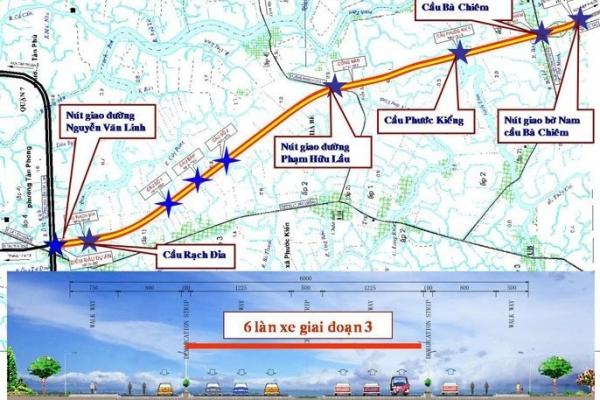 Quy hoạch dự án đường trục Bắc – Nam TP.HCM