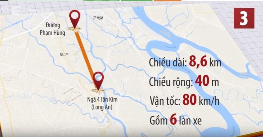 Khởi công dự án Đường song Hành Quốc lộ 50 – Thông Tin Mới