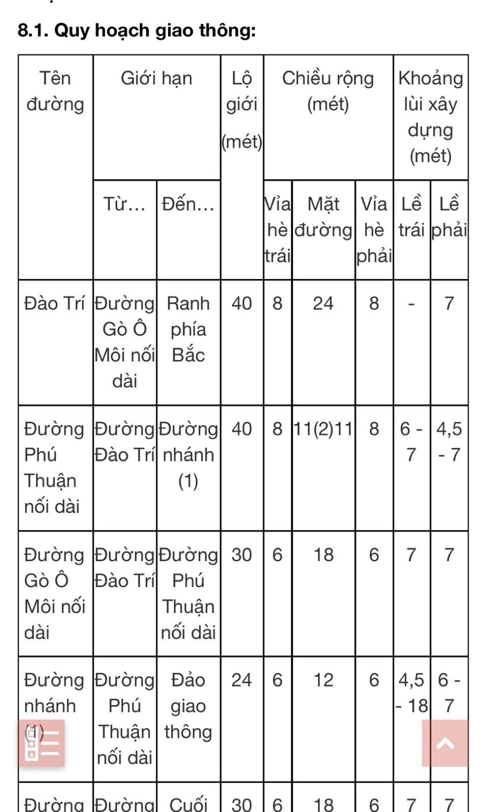 Đường Phú Thuận