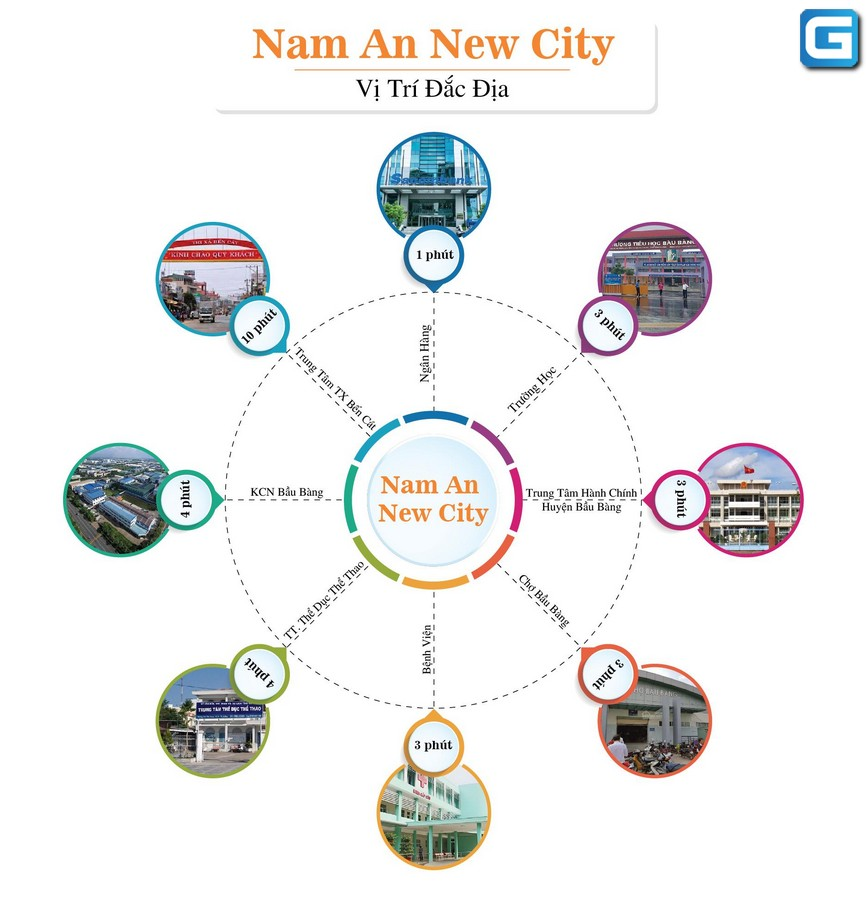 Nam An New City